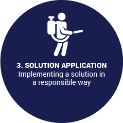 solution application